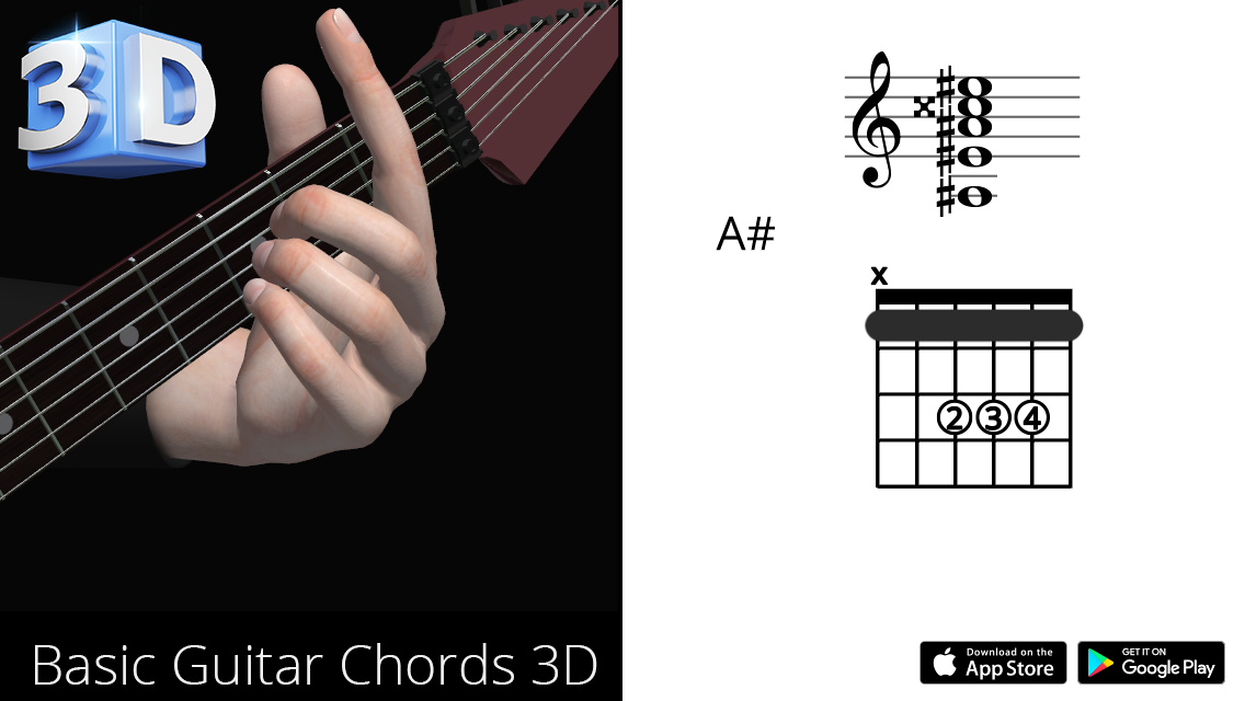 Guitar 3d Chords A La Major Polygonium