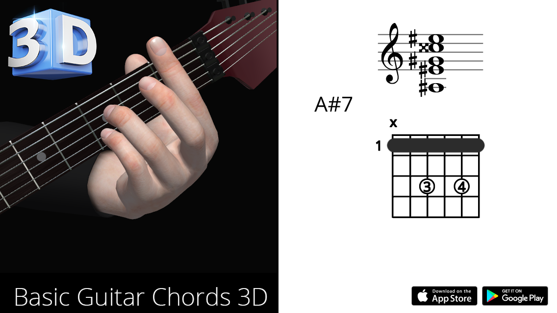 Guitar 3d Chords A7 La Dominant Seventh Polygonium