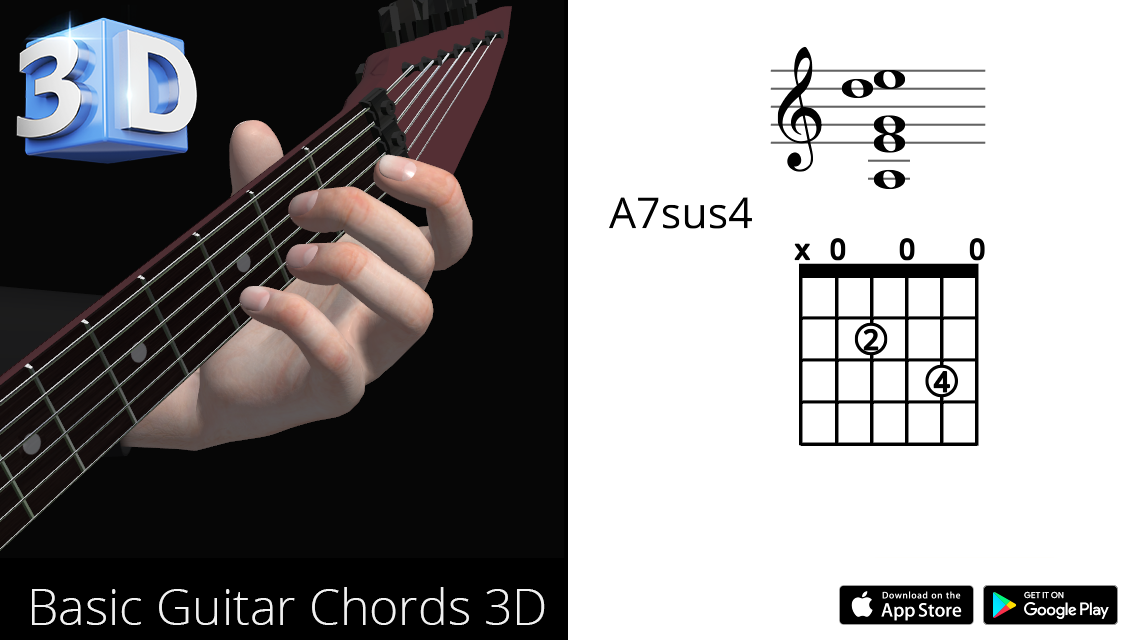 Guitar3D A7sus4