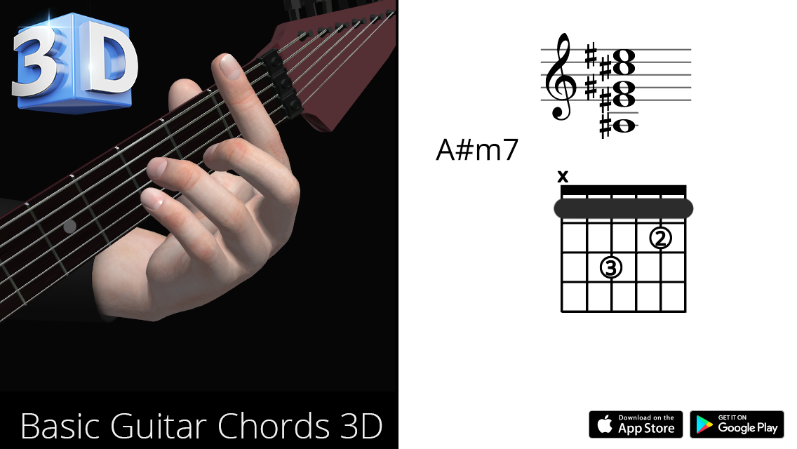 Guitar 3d Chords Amin7 La Minor Seventh Polygonium