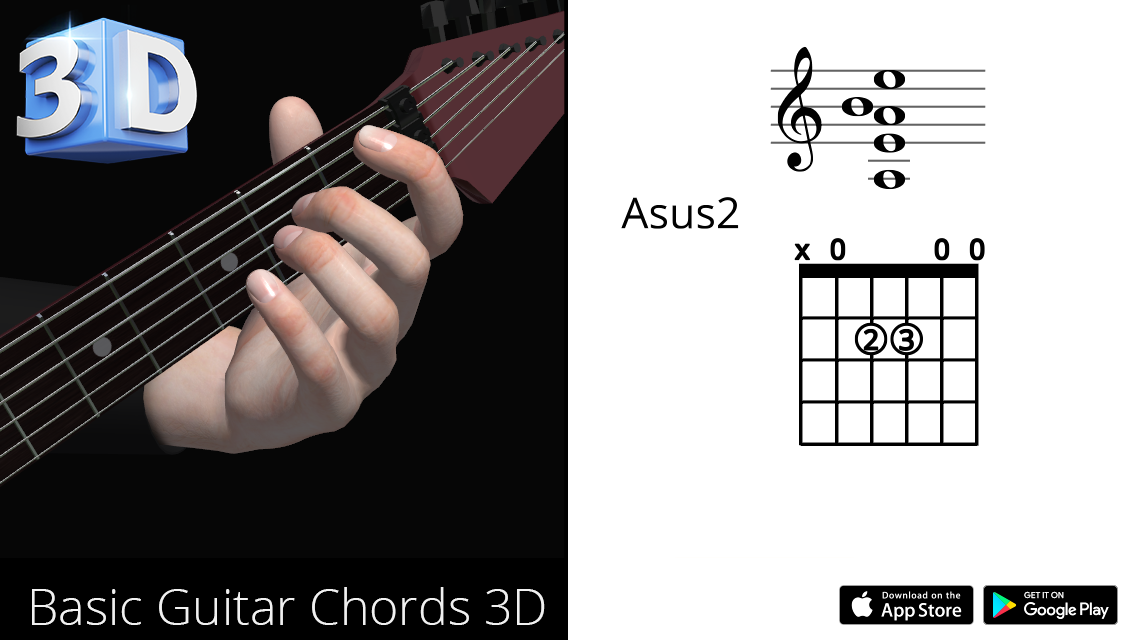 Guitar 3d Chords Asus2 La Suspended Second Polygonium