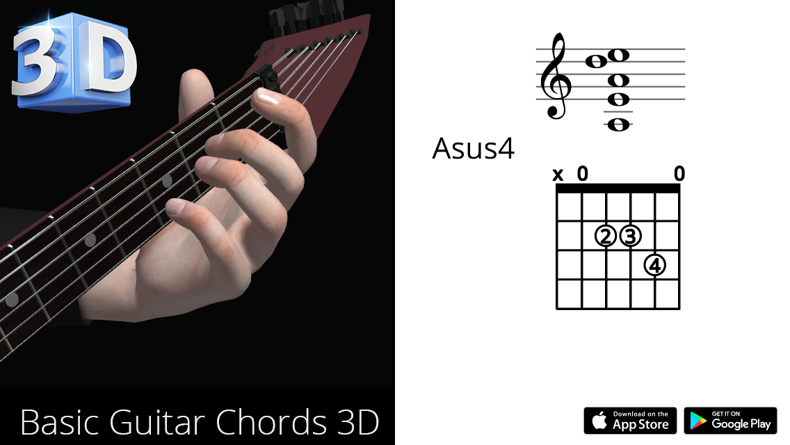 Guitar 3d Chords Asus4 La Suspended Fourth Polygonium
