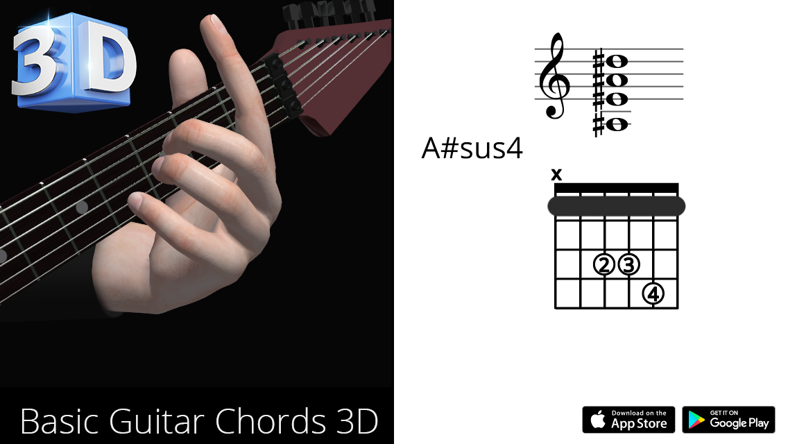 Guitar 3D Chords : A#sus4 – La# Suspended Fourth – Polygonium
