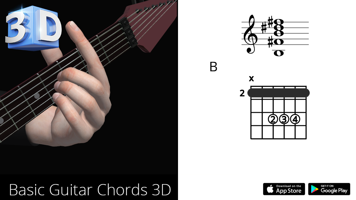 Guitar 3d Chords B Si Major Polygonium
