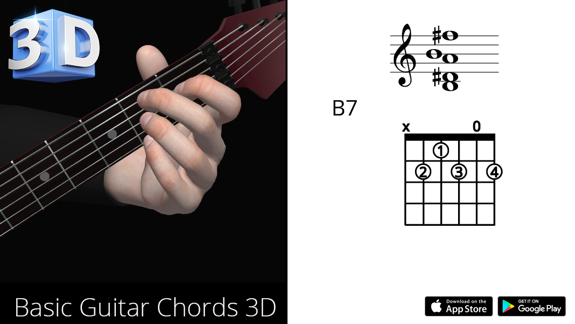 Guitar 3d Chords B7 Si Dominant Seventh Polygonium