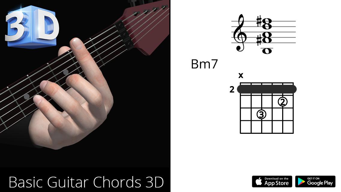 Guitar 3D Chords : Bmin7 – Si Minor Seventh – Polygonium