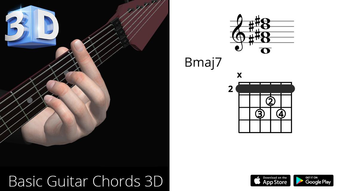 Guitar3D Bmaj7