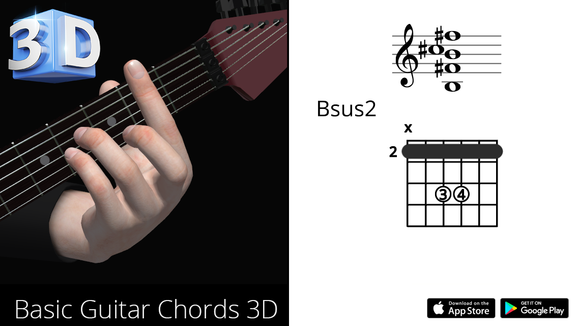 Guitar 3d Chords Bsus2 Si Suspended Second Polygonium