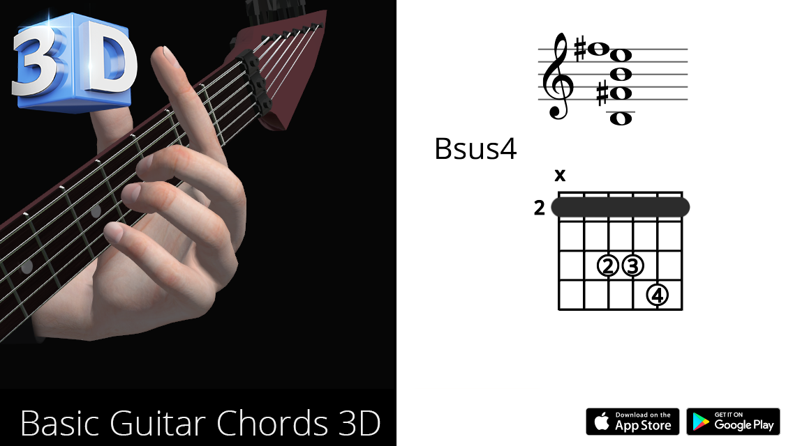 Guitar 3d Chords Bsus4 Si Suspended Fourth Polygonium