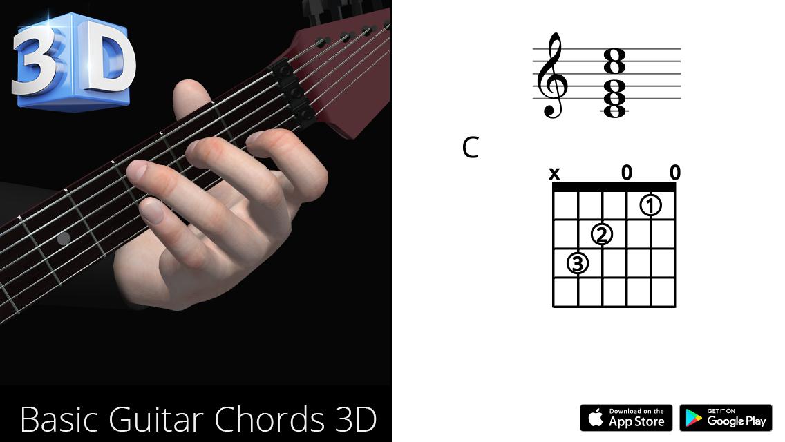 Guitar 3d Chords C Do Major Polygonium