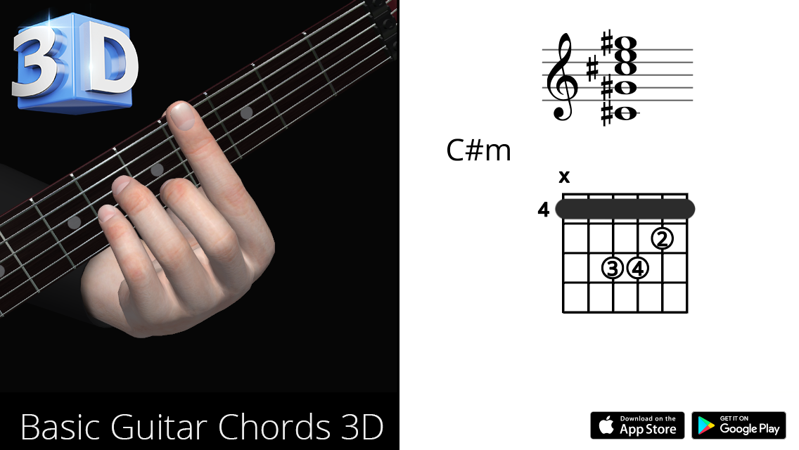 Guitar 3d Chords Cm Do Minor Polygonium