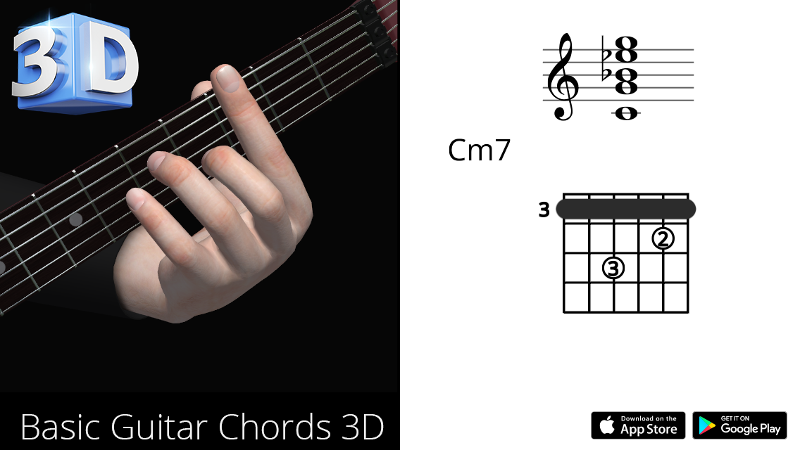 Guitar 3d Chords Cmin7 Do Minor Seventh Polygonium