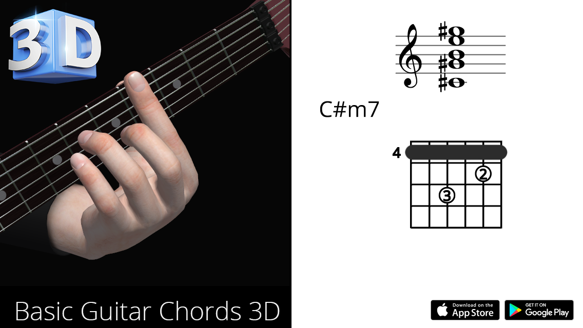 Guitar 3d Chords Cmin7 Do Minor Seventh Polygonium