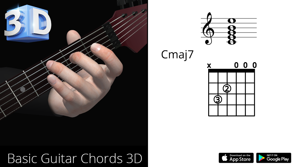 Guitar 3d Chords Cmaj7 Do Maj Seventh Polygonium