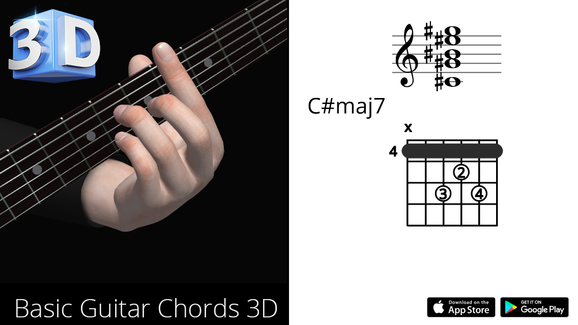 Guitar3D C#maj7