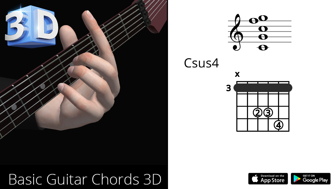 Guitar 3d Chords Csus4 Do Suspended Fourth Polygonium