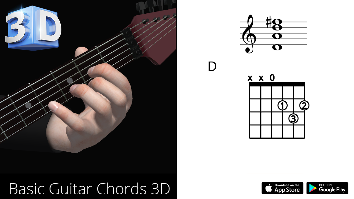 Guitar 3d Chords D Re Major Polygonium