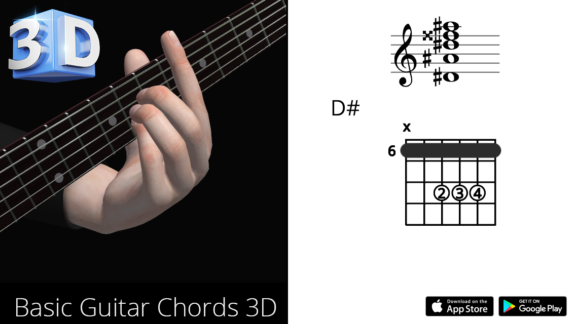 Guitar 3D Chords : D# – Re# Major – Polygonium