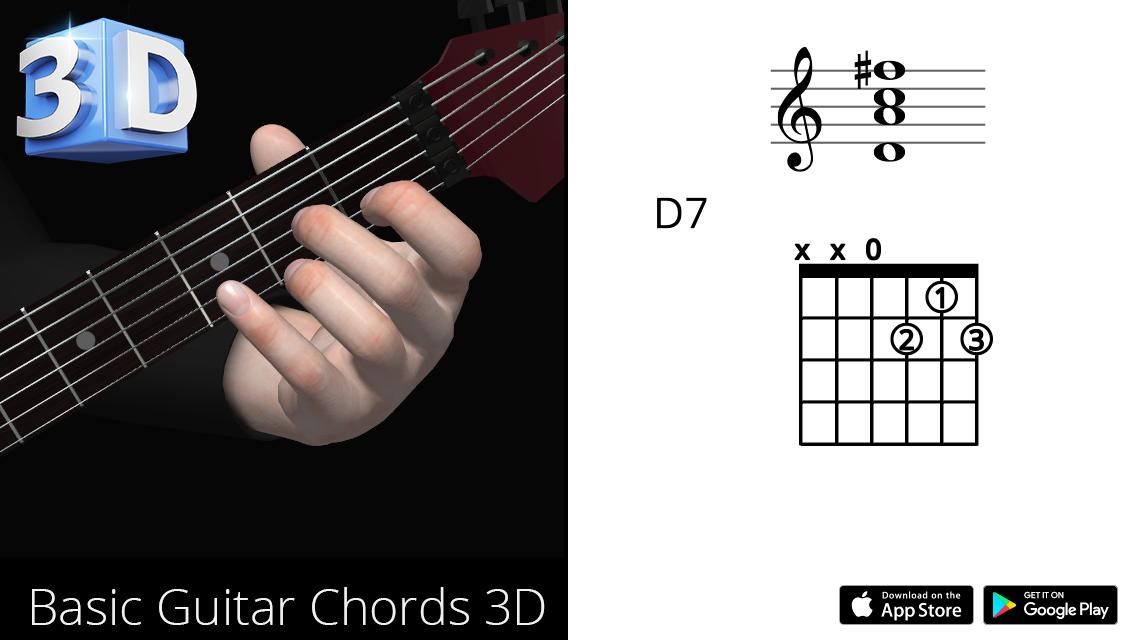 Guitar 3d Chords D7 Re Dominant Seventh Polygonium