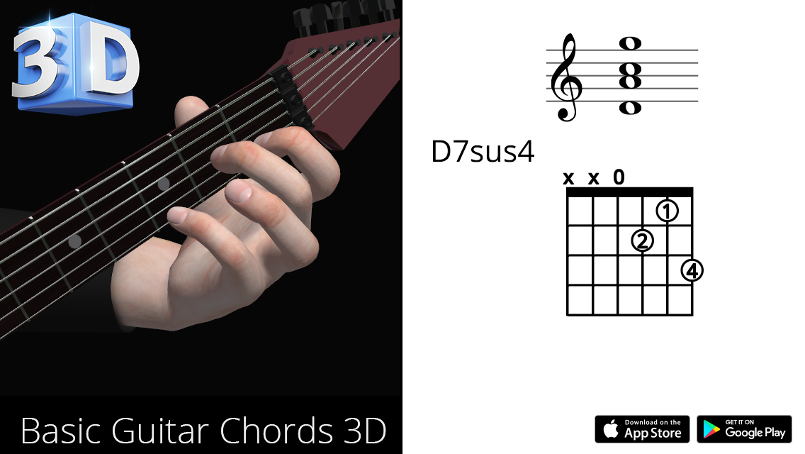 Guitar3D D7sus4