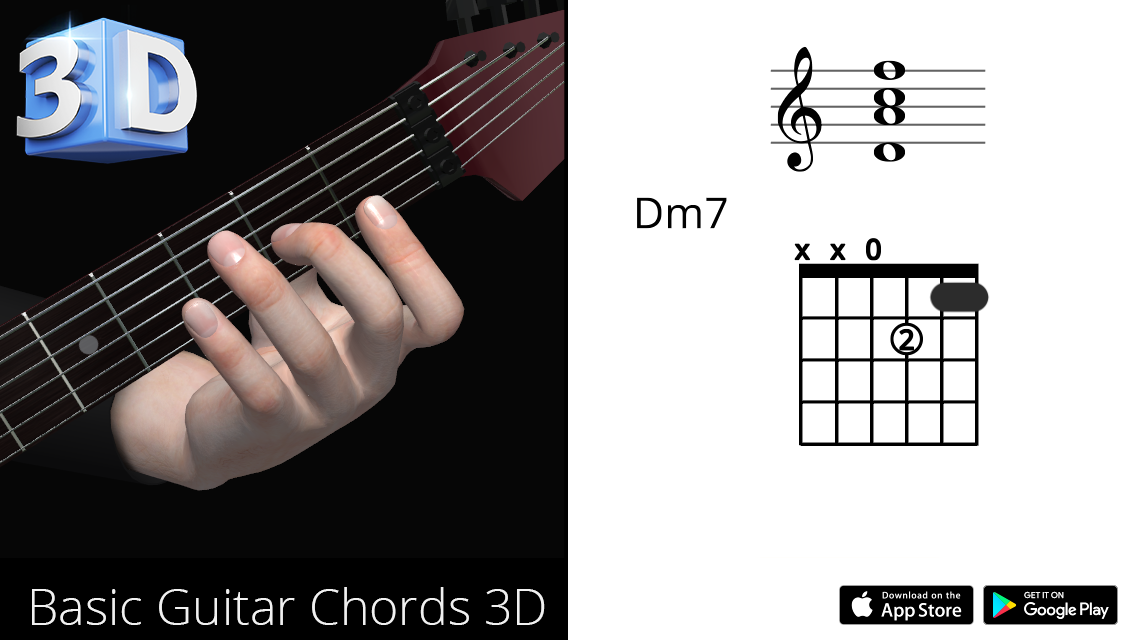 Guitar 3d Chords Dmin7 Re Minor Seventh Polygonium