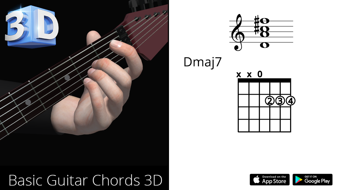 Guitar 3D Chords : Dmaj7 – Re Maj Seventh – Polygonium