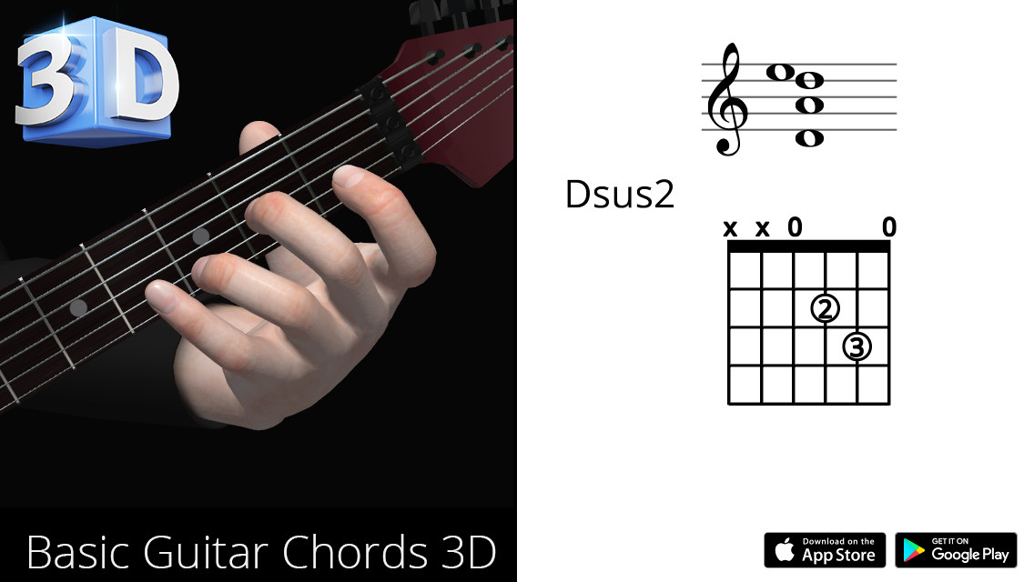 Guitar 3d Chords Dsus2 Re Suspended Second Polygonium