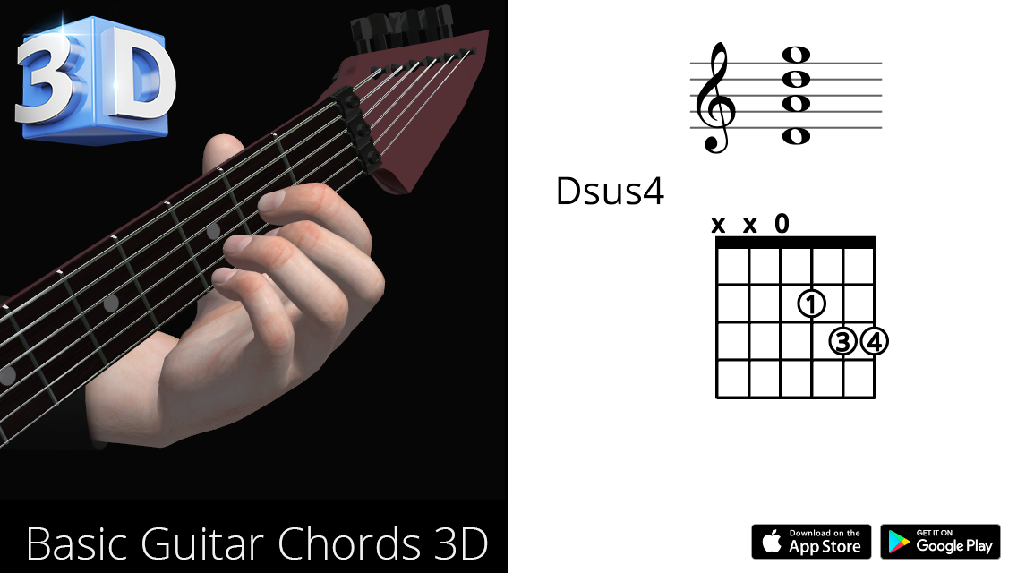 Guitar 3D Chords : Dsus4 – Re Suspended Fourth – Polygonium