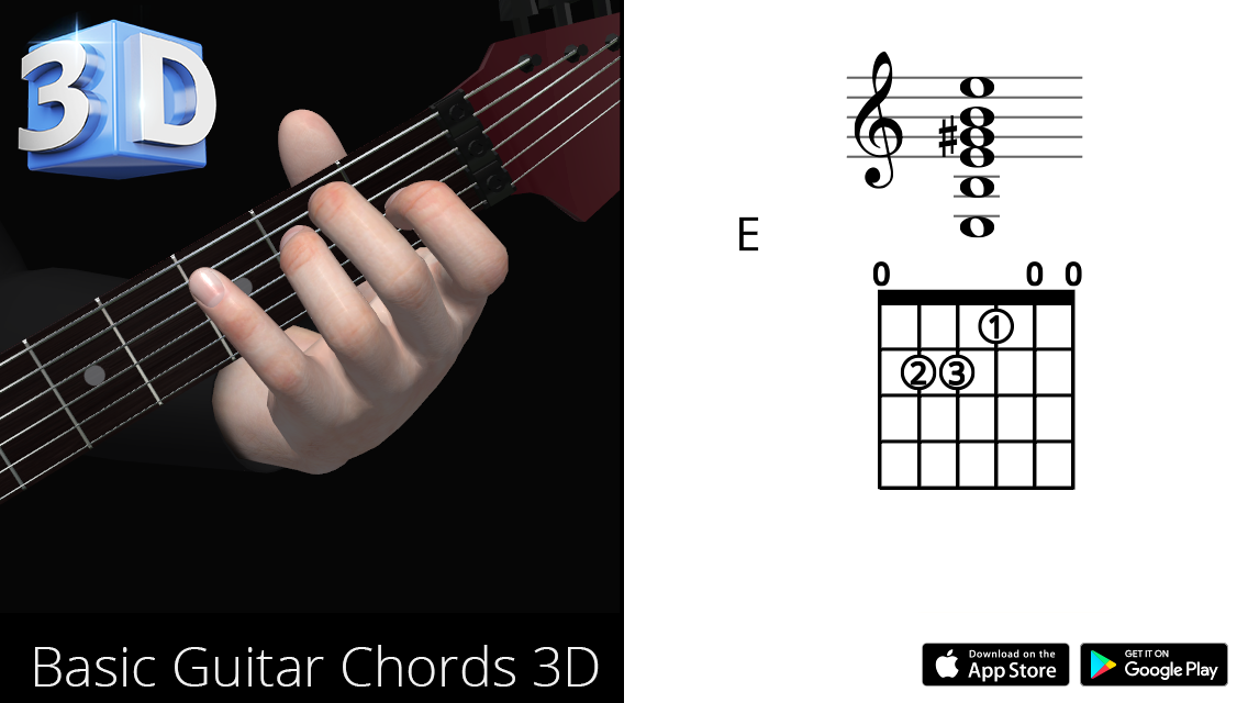 Guitar 3d Chords E Mi Major Polygonium