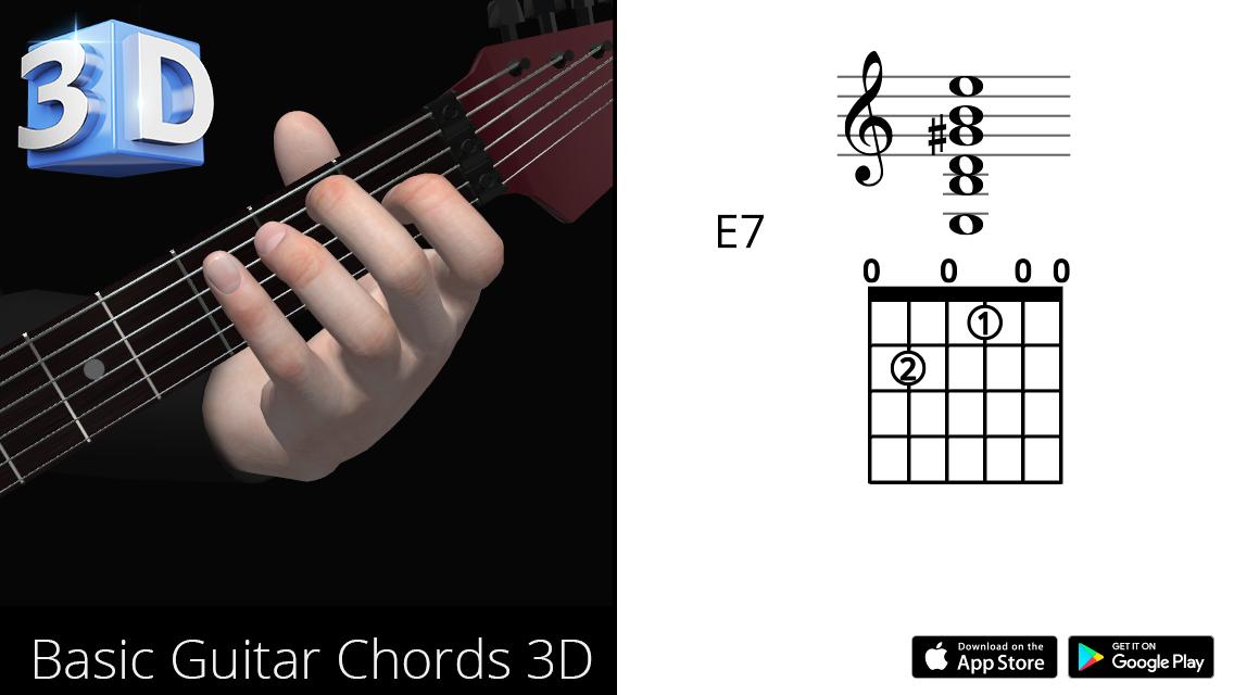 Guitar 3d Chords E7 Mi Dominant Seventh Polygonium