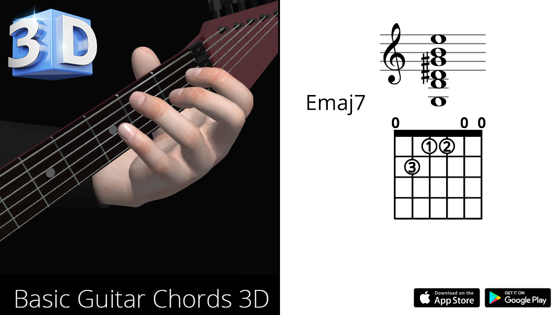 Guitar 3d Chords Emaj7 Mi Maj Seventh Polygonium