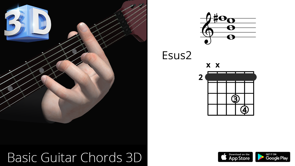 Guitar 3d Chords Esus2 Mi Suspended Second Polygonium