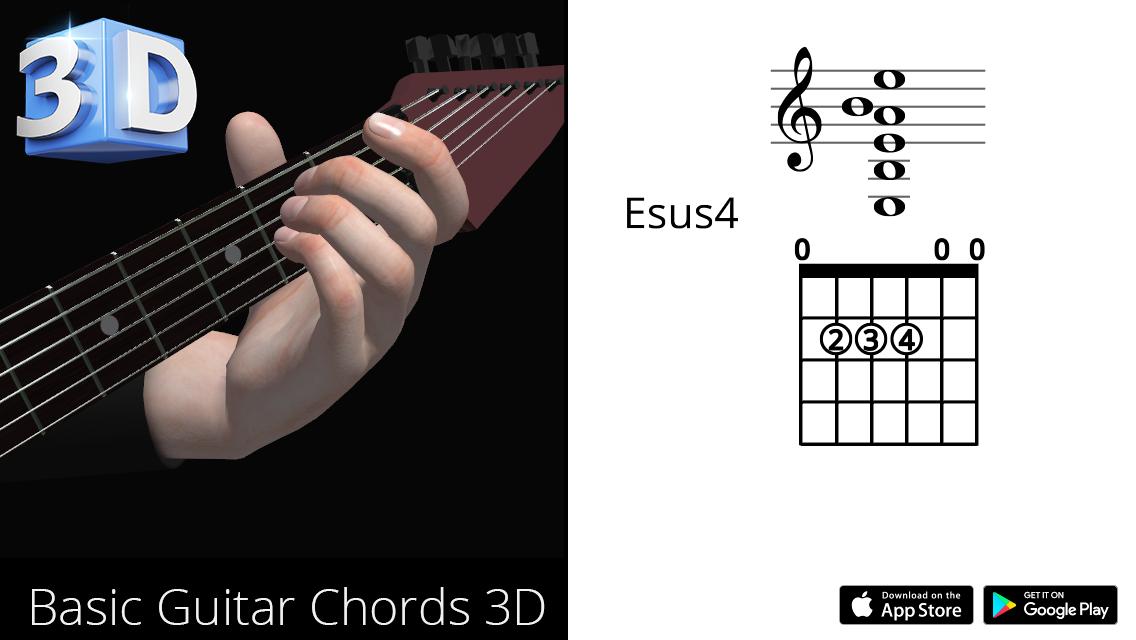 Guitar 3D Chords : Esus4 – Mi Suspended Fourth – Polygonium