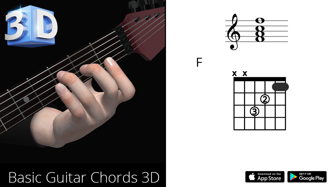 Guitar 3D Chords : F – Fa Major – Polygonium