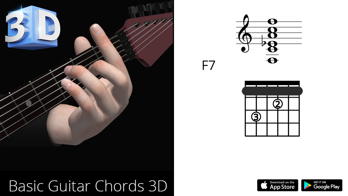 Guitar 3D Chords : F7 – Fa Dominant Seventh – Polygonium