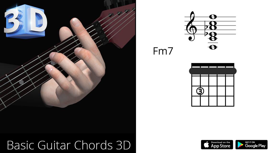 Guitar 3d Chords Fmin7 Fa Minor Seventh Polygonium