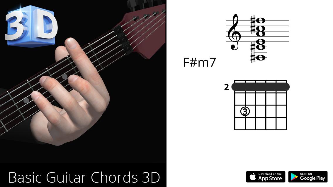Guitar 3D Chords : F#min7 – Fa# Minor Seventh – Polygonium