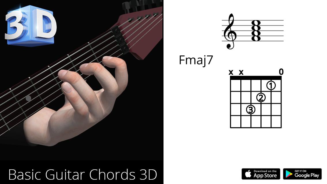 Guitar 3D Chords : Fmaj7 – Fa Maj Seventh – Polygonium