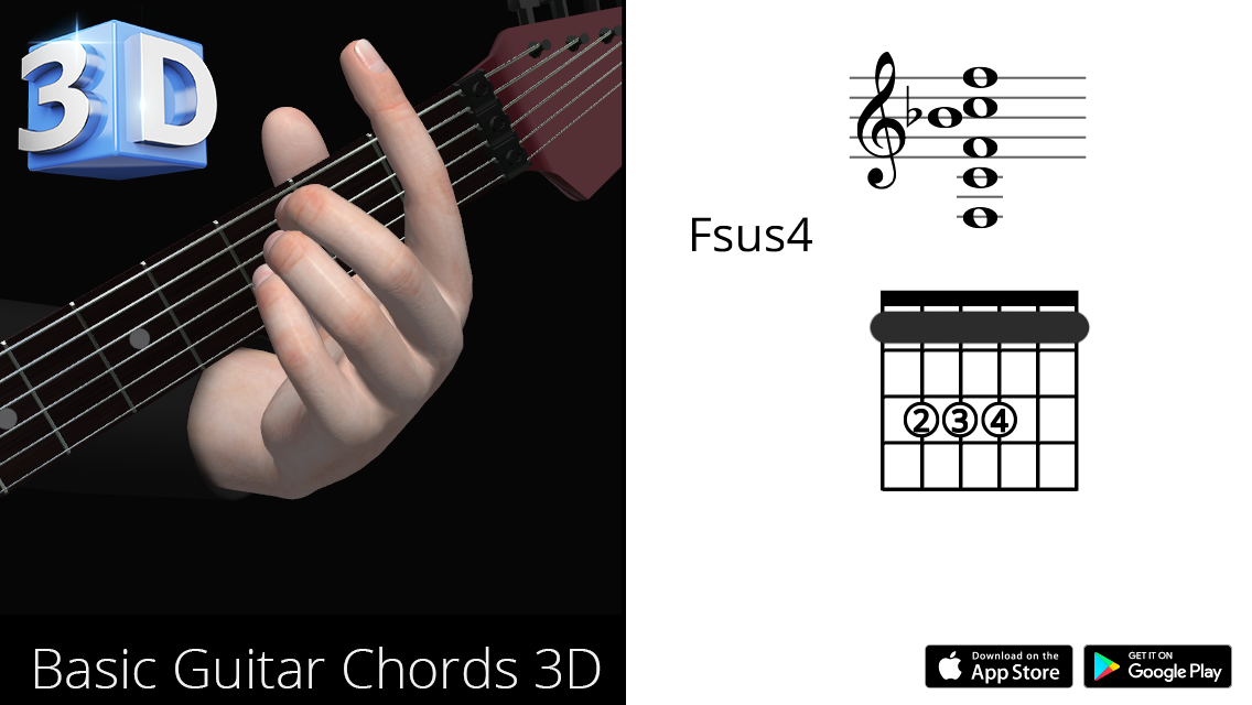 Guitar 3d Chords Fsus4 Fa Suspended Fourth Polygonium