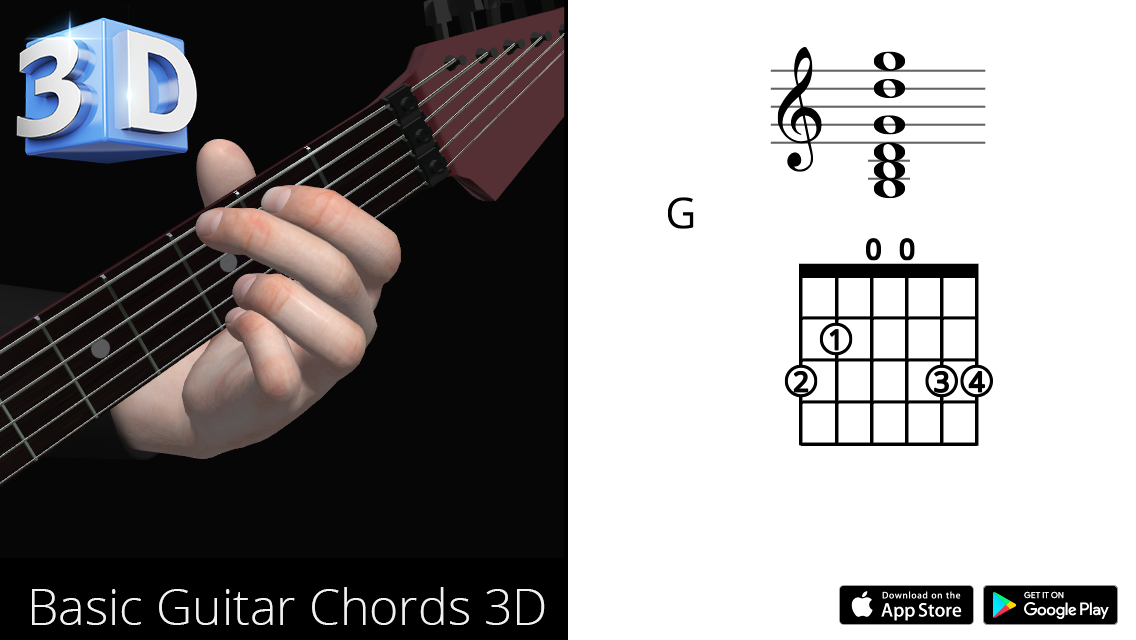 Guitar 3d Chords G Sol Major Polygonium