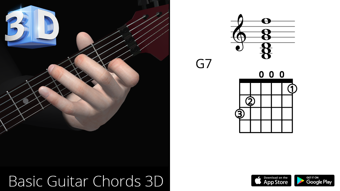 Guitar 3D Chords : G7 – Sol Dominant Seventh – Polygonium