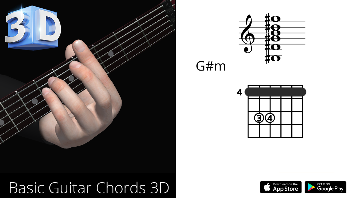 Guitar 3D Chords : G#m – Sol# Minor – Polygonium
