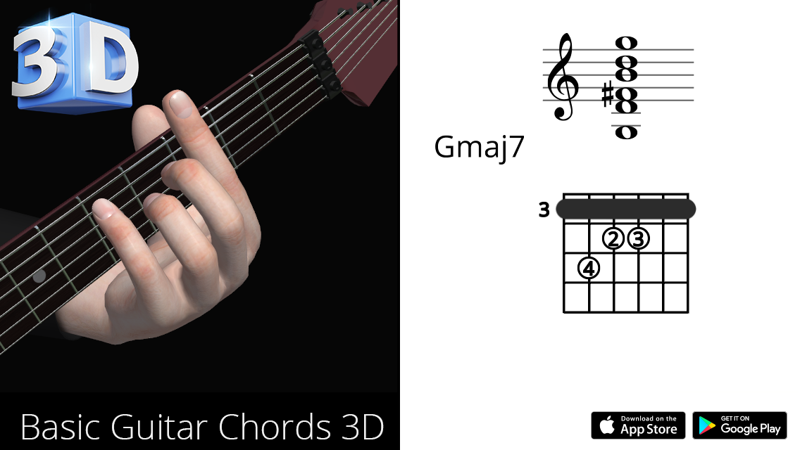 Guitar 3D Chords : Gmaj7 – Sol Maj Seventh – Polygonium