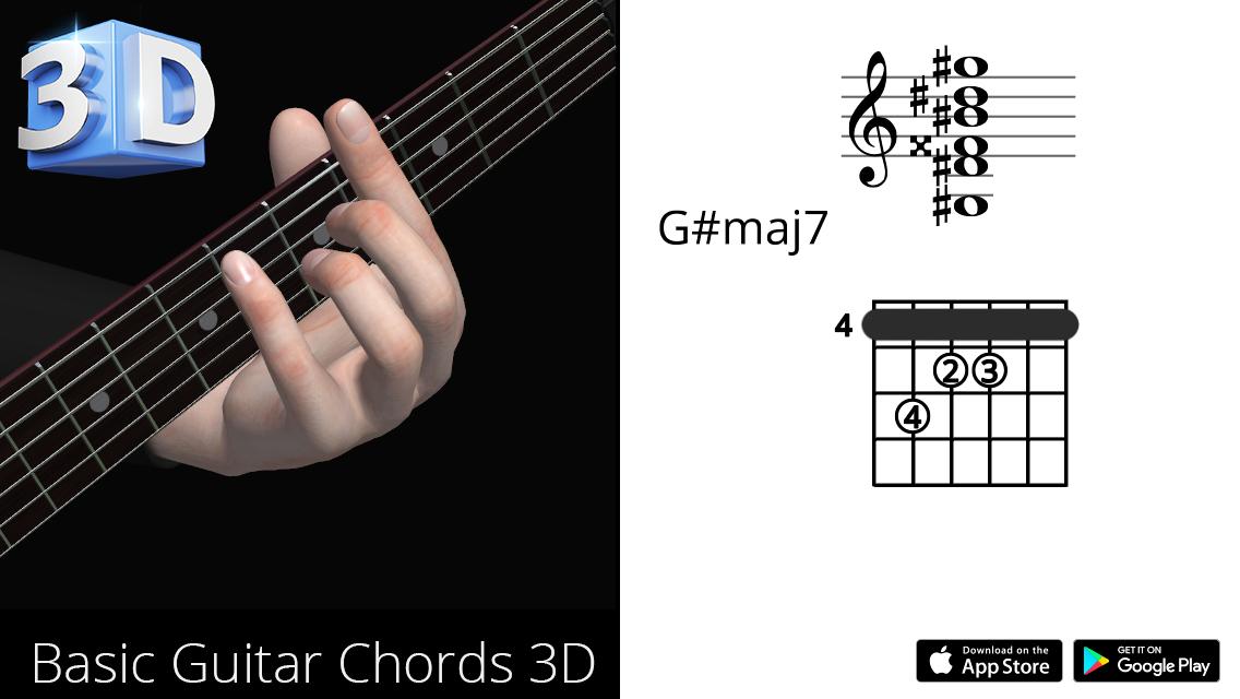 Guitar3D G#maj7