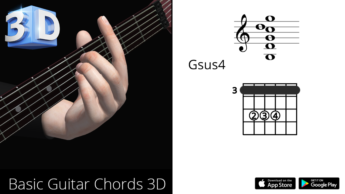 Guitar 3D Chords : Gsus4 – Sol Suspended Fourth – Polygonium