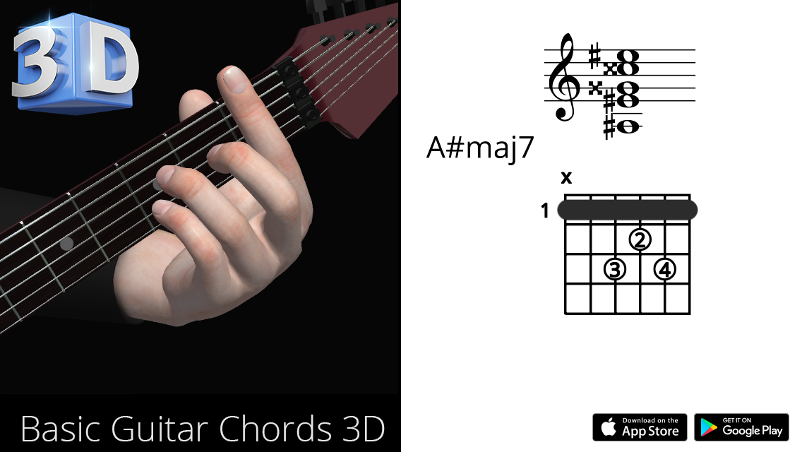 Guitar3D A#maj7