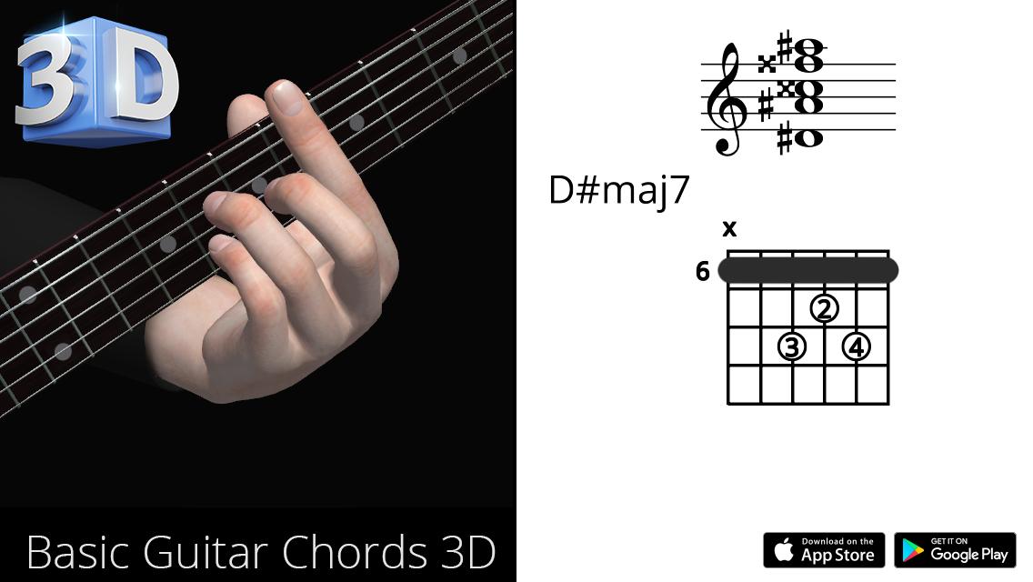 Guitar3D D#maj7